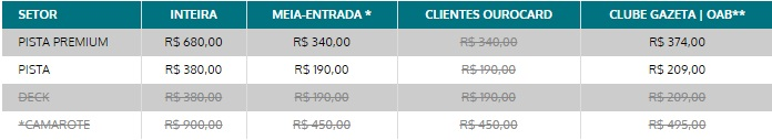 Ed Curitiba